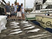 Carolina Girl Sportfishing Charters Outer Banks, Offshore Deep Drop Red Hot !!